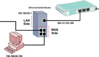 Networking your Computers using Ethernet cabling