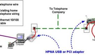 Networking your Computers Using Home Phone Line Connections ( HPNA )